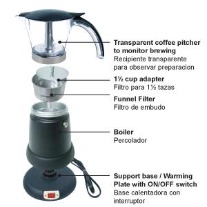 Electric Coffee Pots Megatrade International Inc